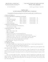 Trường Đại học Thương mại thông báo tuyển sinh Sau đại học đợt 1, năm 2013