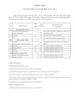 Thông báo tuyển sinh Trung cấp chuyên nghiệp năm 2012