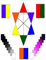 màu sắc và trang trí