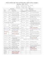 phân phối chương trình công nghệ 6_năm 2009-2010