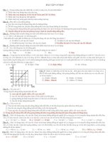 Các bài toàn lớp 10 chon lọc
