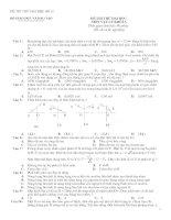 Đề thi thử Đại học khối A Môn Vật lý Số 13
