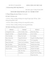 Danh sách chi bộ cơ sở