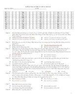 đề kiểm định chất lượng lớp 11 cuối năm(40 câu có đáp án-gồm 7 chương)