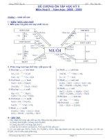 Đề cương ôn tập Hoá 9 HKII (08-09)