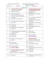 Phân phối chương trình Toán 7 (09-10)