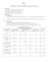 2 đề và đáp án kiểm tra chương 2I Giải tích 12