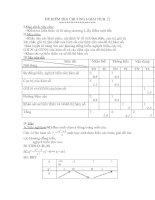 Đề kiểm tra chương 1 Giải tích 12