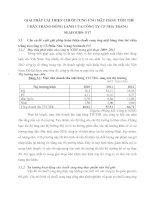 GIẢI PHÁP CẢI THIỆN CHUỖI CUNG ỨNG MẶT HÀNG TÔM THẺ CHÂN TRẮNG ĐÔNG LẠNH CỦA CÔNG TY CP NHA TRANG SEAFOODS