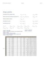 Design variables