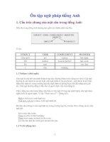Tiếng Anh cho người chuẩn bị thi Cao Học 2009 DHSP HN