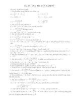 chủ đề cực trị của hàm số