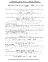 Các phương pháp giải bài tập về Kim loại