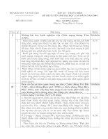 Đáp án – thang điểm đề thi tuyển sinh Đại học, Cao đẳng năm 2004 Môn: Lịch sử, Khối C