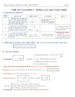 VL 10. Tóm tắt lí thuyết chương 2. Động lực học