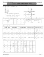 Bài tập ôn tập đại số chương 1
