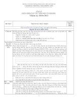 Kịch bản đại hội chi chi đoàn