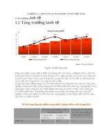 quản trị danh mục đầu tư ngân hàng