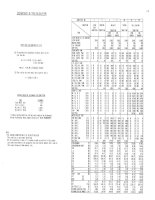 fr h 109 abstract of trim calculation