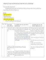Sửa sai tài liệu chuẩn -2010