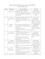 Hướng dẫn thực hiện dạy học theo chuẩn KTKN mỹ thuật 2