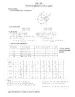 Chủ đề 1 : Phương trình lượng giác 11 nâng cao