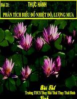 Bai 21 Thuc hanh Phan tich bieu do nhiet do luong mua
