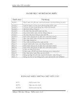 324 Hoàn thiện quy trình kiểm toán chi phí sản xuất kinh doanh trong kiểm toán báo cáo tài chính do phòng kiểm toán nội bộ của Tổng Công ty Thành An thực hiện