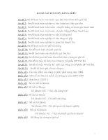 HOÀN THIỆN KẾ TOÁN TIÊU THỤ HÀNG HOÁ VÀ XÁC ĐỊNH KẾT QUẢ TIÊU THỤ TẠI  CÔNG TY CỔ PHẦN DP VIỆT HÀ