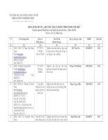 Danh sách đề tài luận văn thạc sĩ khoa công nghệ hóa học- nghành khoa học và kĩ thuật vật liệu luyện kim