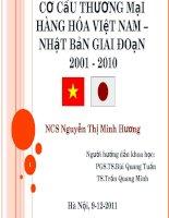 Cơ cấu thương mại hàng hóa Việt Nam - Nhật Bản giai đoạn 2001-2010