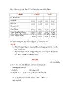 Bài tập kế toán quản trị