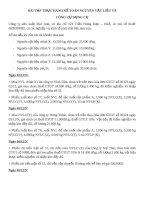 Bài tập thực hành kế toán nguyên vật liệu và công cụ dụng cụ