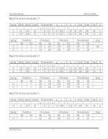 Tính toán thủy lực tuyến cống nhánh 1-2-5