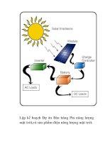 Dự án Bán hàng Pin năng lượng mặt trời,và sản phẩm điện năng lượng mặt trời.