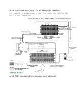Sơ đồ nguyên lý hoạt động của hệ thống điều hòa ô tô