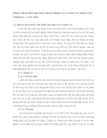 PHÂN TÍCH MÔI TRƯỜNG HOẠT ĐỘNG CỦA CÔNG TY THUÊ TÀI CHÍNH II – CẦN THƠ