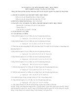 NGÂN HÀNG CÂU HỎI THI KẾT THÚC HỌC PHẦN ĐIỀU KHIỂN LOGIC VÀ PLC