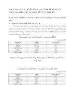 THỰC TRẠNG XUẤT KHẨU HÀNG THỦ CÔNG MỸ NGHỆ CỦA CÔNG TY ARTEXPORT SANG THỊ TRƯỜNG NHẬT BẢN