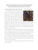 CHƯƠNG II THỰC TRẠNG TỔ CHỨC CÁC HOẠT ĐỘNG KINH DOANH CỦA KHÁCH SẠN NHỎ TẠI KHU PHỐ CỔ HÀ NỘI
