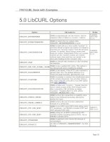 LibCURL Options