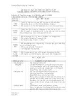 Kế hoạch tuần 2- Chủ điểm gia đình