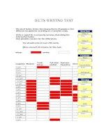 Đề thi viết IELTS 8