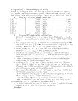 Bài tập chương 2: Kế toán bất động sản đầu tư