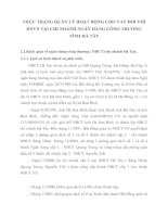 THỰC TRẠNG QUẢN LÝ HOẠT ĐỘNG CHO VAY ĐỐI VỚI DNVN TẠI CHI NHÁNH NGÂN HÀNG CÔNG THƯƠNG TỈNH HÀ TÂY
