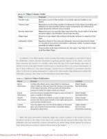 Windows Internals covering windows server 2008 and windows vista- P4