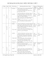 Kế hoạch giảng dạy môn Thể dục 7 Trường Long Hựu Đông_Cần Đước-Long An