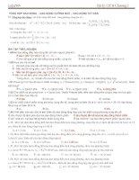 Ôn tập VL12Cb-Chương 1-2-3