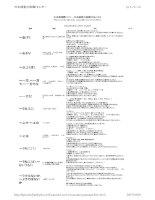 Giáo trình luyện thi ngữ pháp tiếng nhật - 日本国国際JLPT-日本語能力試験2級文法リスト