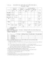 Ma trận đề kiểm tra kì I Sinh 6 (10-11)